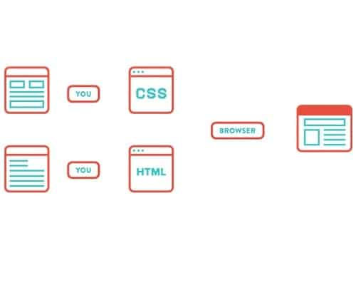 web design companies in mumbai